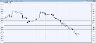Отчет сбербанка за год Сердало Консолидированная финансовая отчетность Сбербанка за 2015 год Сбербанк опубликовал годовой отчет за 2015 год