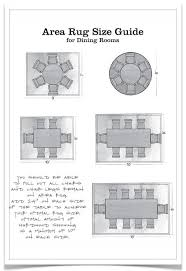 area rug sizes. Arranging Rugs Under Tables Area Rug Sizes S