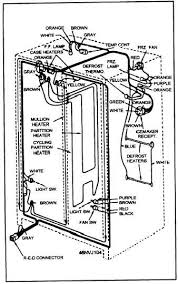 schematic wiring diagram of a refrigerator wiring diagram and hernes refrigerator schematic diagram electronic circuit wiring