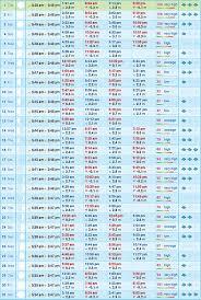 Norfolk Tide Chart Tidewater Tides Schedule 2018 Apple Iphone 5s