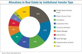 Chart Of Accounts For Real Estate Development