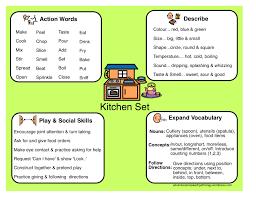 choosing toys that build communication skills tips for parents image courtesy of adventuresinspeechpathology wordpress com