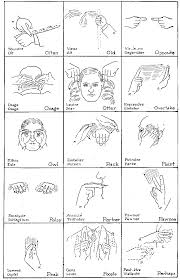 Sign Language Chart Indian Sign Language Chart Of