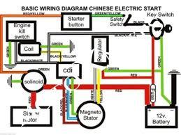 chinese 250cc dirt bike wiring diagram chinese wiring diagrams wiring diagram for 110cc 4 wheeler at 250cc Chinese Atv Wiring Schematic