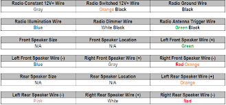 subaru radio wiring diagram Subaru Radio Wiring Diagram 2008 vw wiring diagram subaru crosstrek radio wiring diagram
