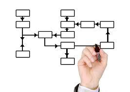What Is An Organisation Chart Kashflow
