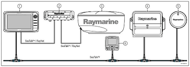 raymarine a65 author archivesraymarinea65, author at raymarine a65 Raymarine A60 Wiring Diagram raymarine a series basic system configuration Raymarine Network Wiring Diagrams