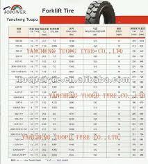 Forklift Tire 6 50 10 For Nissan 35 Buy Forklift Tire 6 50 10 For Nissan 35 Forklift Tire 6 50 10 Tire 6 50 10 For Nissan 35 Product On Alibaba Com