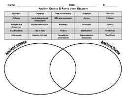 Hellenistic Culture And Roman Culture Venn Diagram Answers Greece And Rome Venn Diagram