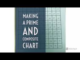 Making A Prime Composite Number Chart