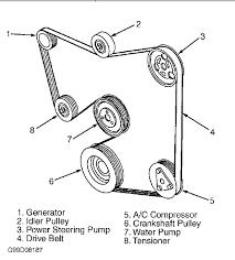 ford focus belt diagram wiring diagrams best diagram for belt replacement 2004 ford focus 2 0 ford focus engine diagram ford focus belt diagram