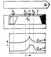 Курсовая работа Устройство автомобиля датчики и регуляторы 1 диэлектрическая диафрагма Н нагревательный резистор sh Датчик температуры наг резистора sl Датчик температуры воздуха s1 и s2 темп датчики до и
