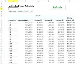 Auto Loan Payoff Calculator Extra Payments Amortization Spreadsheet With Extra Payments Balloon Payment E