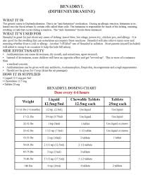 Baby Girls Weight Online Charts Collection