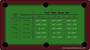 Pool Table Sizes Chart Pool Table Room Dimensions Thethinkaholics Com