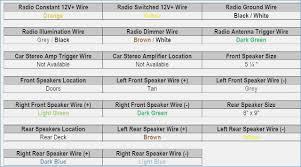 2001 isuzu rodeo stereo wiring diagram isuzu auto wiring diagrams 2001 isuzu trooper ac wiring diagram 2001 isuzu rodeo stereo wiring diagram 4k wiki wallpapers 2018 95 chevy s10 radio trooper