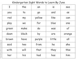 Printable Worksheets For Kindergarten Sight Wordslll
