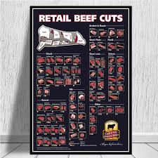 Meat Chart Cattle Butcher Chart Beef Cuts Animal Diagram Meat Poster And Prints Wall Art Canvas Wall Pictures For Living Room Home Decor