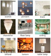 kinds of lighting fixtures. Let There Be Light Kinds Of Lighting Fixtures E