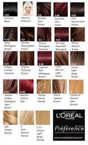 Loreal Hair Colour Chart Reds 28 Albums Of Loreal Burgundy Hair Color Chart Explore