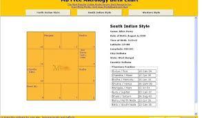 Natal Chart Free Online 78 Cogent Free Online Vedic Astrology Chart