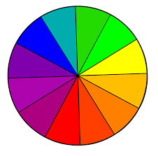 Pretty Your World Color Theory 4 Seasons