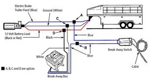 trailer break wiring solidfonts diagram of basic trailer lighting wiring diy electric brake controller instructions how to wire