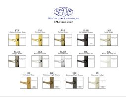Digital Finish Samples Fpl Door Locks Hardware Inc