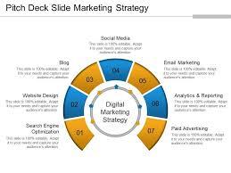 Strategy Presentation Pitch Deck Slide Marketing Strategy Presentation Ideas