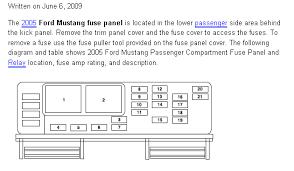 56 fantastic 1966 mustang fuse box diagram createinteractions 66 mustang fuse box diagram at 1966 Mustang Fuse Box Diagram