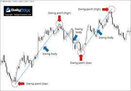 Forex Swing Trading The Ultimate 2019 Guide Pdf Cheat Sheet