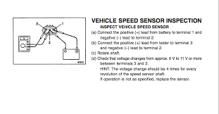 more efficient swap than uz similar output page  i got the speed sensor wired it feeds the lexus cluster which in turn feeds the ecu below is a useful diagram to help wiring it up