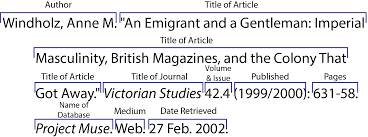 online format online sources citing information libguides at university of