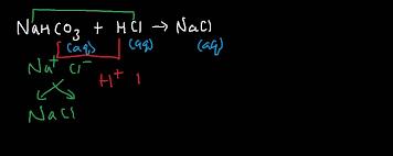 nahco3 hcl sodium bicarbonate baking soda and hydrochloric acid