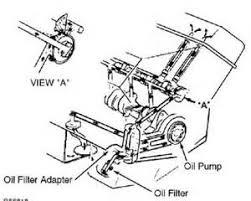 similiar oil pump 3 8 pontiac keywords pontiac 3 8 engine diagram oil pumpon 2002 pontiac grand prix 3100