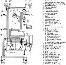 jeep cj wiring diagram images 79 cj5 wiring diagram 79 electric wiring