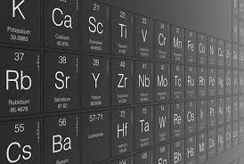 The Meanings Behind 20 Chemical Element Names | Mental Floss
