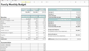 Monthly And Yearly Budget Template Year Round It Budget Template