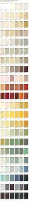 Farrow Ball Colors Matched To Benjamin Moore The English