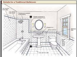 Bathroom Design Layout Bathroom Design Layout S Nongzico