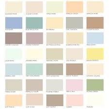 Magnolia Paint Colour Chart All Inclusive Dulux Paint Colour Chart Pink Federal Standard
