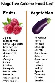 Indian Women Diet Chart Negative Calorie Food List