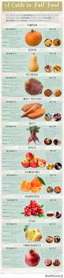 Great guide to healthy Fall produce, gardening, farmers market ...