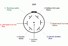 trailer socket wiring diagram light switch wiring diagram \u2022 free 6 way trailer plug wiring diagram at 7 Pole Wiring Diagram