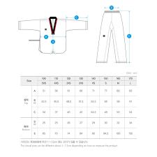 Mtx S2 Poom Uniform