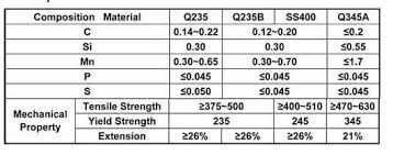 H Shape Steel Structure Column Beam H Beam Weight Chart Buy H Shape Steel Structure Column Beam H Beam Weight Chart H Beam Size Chart Structural