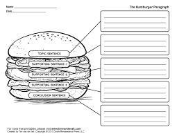graphic organizers to help kids writing the two hamburger paragraph helps kids understand paragraph structure the two buns the