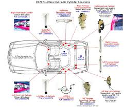sl electric windows and convertible top org forums 1996 sl500 electric windows and convertible top r129diagram jpg