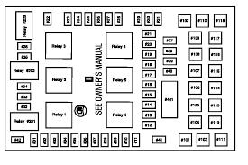 2002 chevy silverado fuse box diagram moreover ford freddryer co 2005 lincoln navigator fuse box diagram 2003 ford expedition fuse box diagram 2002 chevy silverado moreover at 2002 chevy silverado fuse