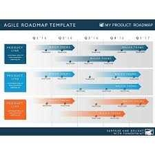 Startup Timeline Template Product Roadmap Powerpoint Timeline Infographic